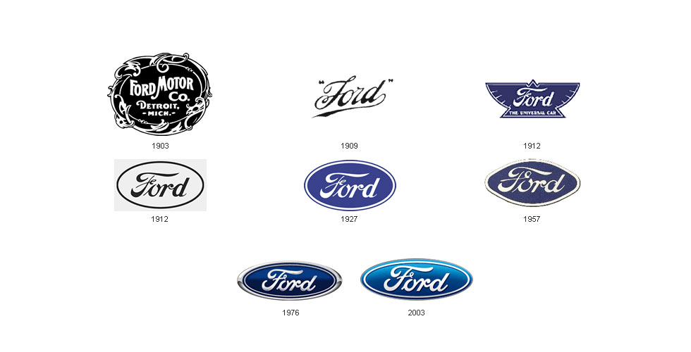 Logo : l'ovale Ford