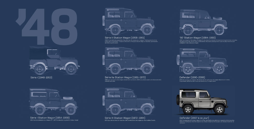 Land-Rover-Defender_06