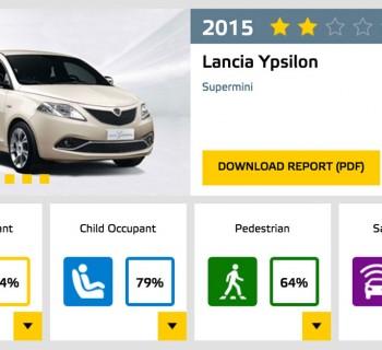lancia-ypsilon-euro-ncap