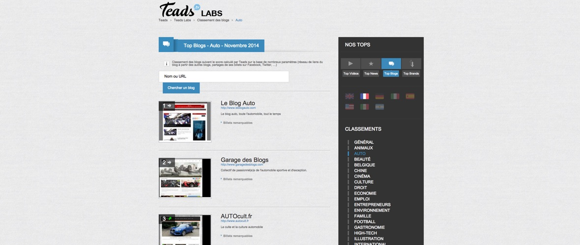 AUTOcult.fr est le 3e blog auto le plus influent !